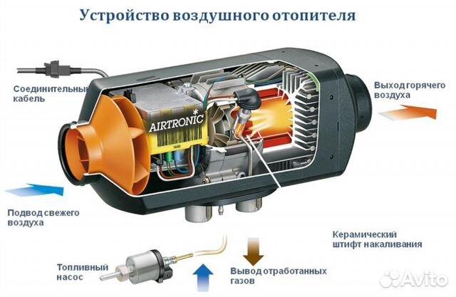 Brubeck Польская на автономке эбешпехер на пульте загорается эррор хайтер термобелья это