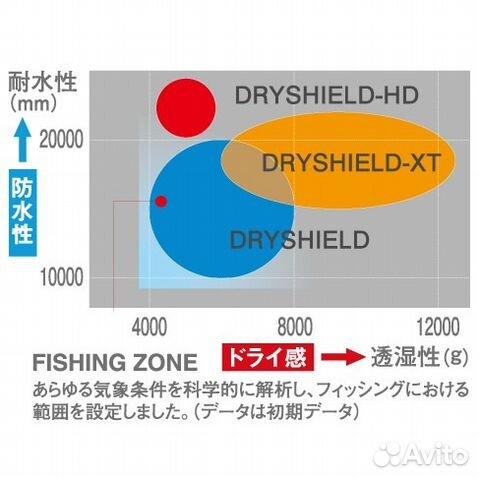 Костюм Shimano DS RA-027Q 89108592827 купить 3