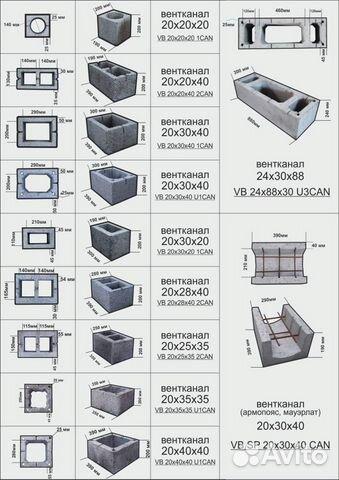 Вентблоки из керамзитобетона калининград бетон в орле купить